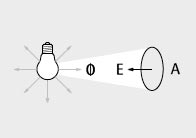 DEFINICIONES DE INSTALACION ELECTRICA Iluminancia